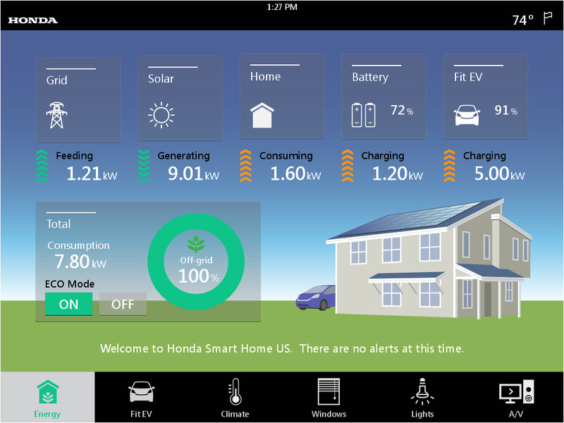 5 Coolest Internet Of Things Apps For Smart Homes