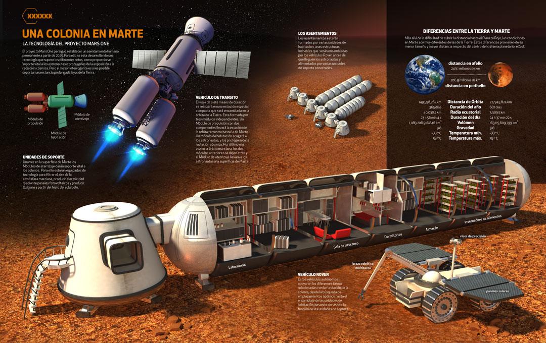 Que pensez-vous du projet Mars One ? MarsOne_Spread_web1