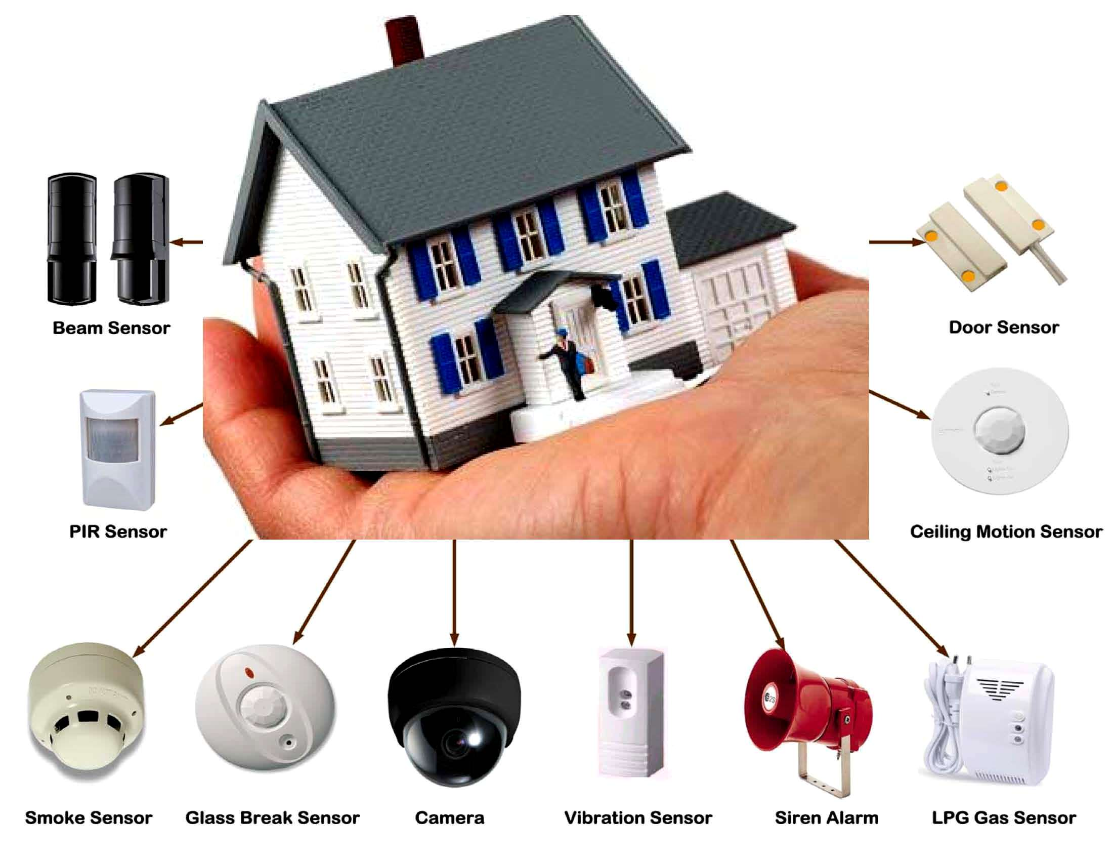 Top 5 Gadgets For Home Security Technology Vista